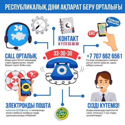 CALL-ОРТАЛЫҚ 1000-НАН АСТАМ ОҚЫРМАН САУАЛЫНА ЖАУАП БЕРДІ