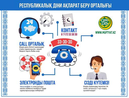 CALL-ЦЕНТР ОТВЕТИЛ НА 1000 ВОПРОСОВ